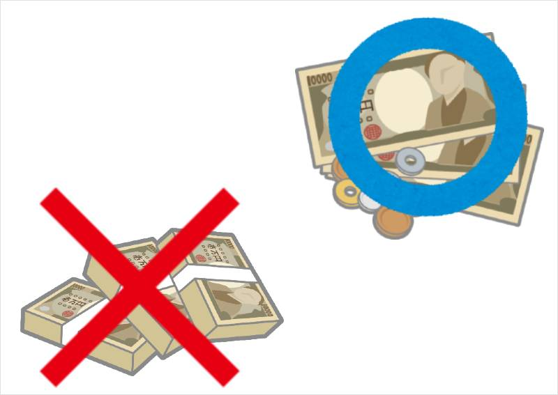購入できる金額の制限