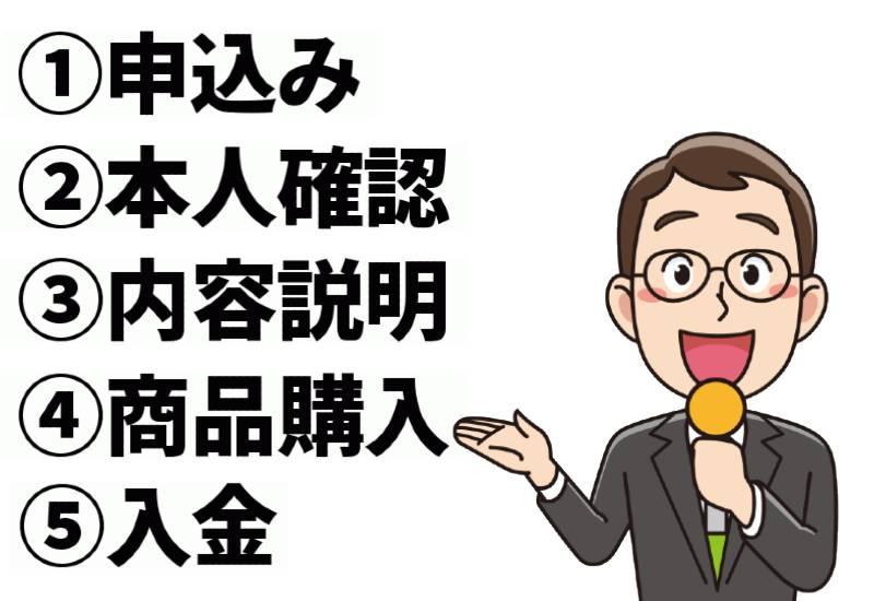 クレジットカード現金化の利用手順をご説明!