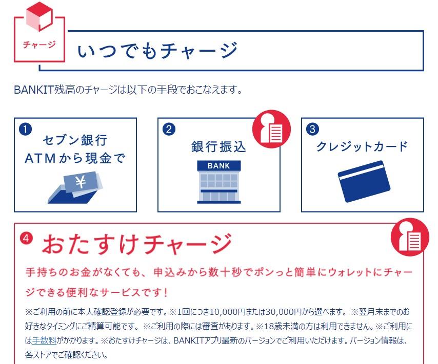 バンキットカード(BANKIT)のチャージ方法